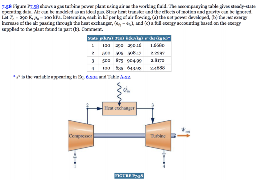 7.58 Figure PZ.58 shows a gas turbine power plant using air as the working fluid. The accompanying table gives steady-state operating data. Air can be modeled as an ideal gas. Stray heat transfer and the effects of motion and gravity can be ignored Let To 290 K, po = 100 kPa. Determine, each in kJ per kg of air flowing, (a) the net power developed, (b) the net exergy increase of the air passing through the heat exchanger, (eg- e), and (c) a full exergy accounting based on the exergy supplied to the plant found in part (b). Comment. State p(kPa) T(K) h(kJ/kg) s° (kJ/kg K) 1100 290 290.16 1.6680 500 505 508.17 2 2.2297 3 500 875 904.99 2.8170 4 100 635 643.93 2.4688 a o is the variable appearing in Eq. 6.20a and Table A-22. Heat exchanger Compressor Turbine FIGURE P7.58