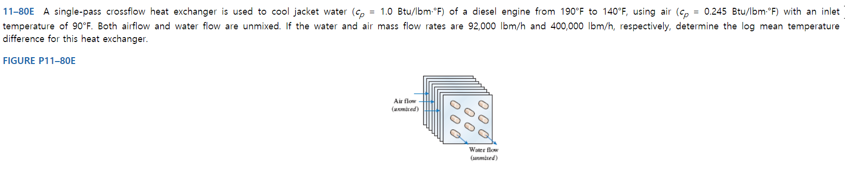 = 1.0 Btu/lbm-°F) of a diesel engine from 190°F to 140°F, using air (c = 0.245 Btu/lbm F) with an inlet 11-80E A single-pass crossflow heat exchanger is used to cool jacket water (cp temperature of 90°F. Both airflow and water flow are unmixed. If the water and air mass flow rates are 92,000 lbm/h and 400,000 lbm/h, respectively, determine the log mean temperature difference for this heat exchanger. FIGURE P11-80E Air flow (иктіхеd) Water flow (апmixed)