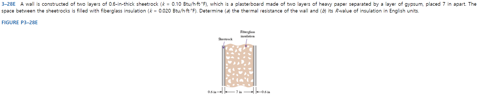 3-28E A wall is constructed of two layers of 0.6-in-thick sheetrock (k = 0.10 Btu/h-ft-°F), which is a plasterboard made of two layers of heavy paper separated by a layer of gypsum, placed 7 in apart. The space between the sheetrocks is filled with fiberglass insulation (k = 0.020 Btu/h-ft F). Determine (a) the thermal resistance of the wall and (b) its R-value of insulation in English units. FIGURE P3-28E Fiberglass insulation Sheetrock 0.6 in 7 in I 0.6 in