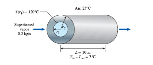 Air, 25°C Ti) 120°C Superheated vapor 0.3 kg/s L 10 m Tin-Tout 7C