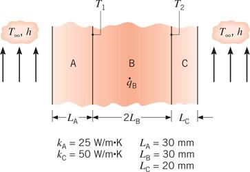 To h Tg, h 111 A C B トームュートー Le LA 2LB LA=30 mm Le 30 mm L 20 mm kA 25 W/m-K kc 50 W/m K
