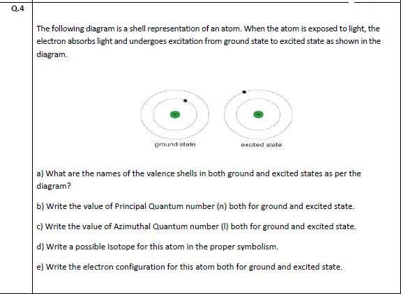 The following diagram is a shell representation of an atom. When the atom is exposed to light, the electron absorbs light and undergoes excitation from ground state to excited state as shown in the diagram. ground etato eKcked stete