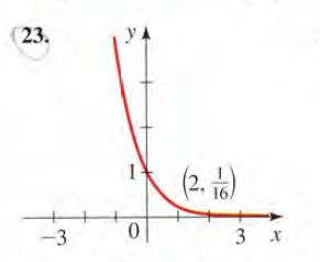 (23. yA (2. io) 16, -3 3 x