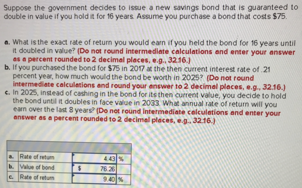 Suppose the government decides to issue a new savings bond that is guaranteed to double in value if you hold it for 16 years. Assume you purchase a bond that costs $75. a. What is the exact rate of return you would earn if you held the bond for 16 years until b. If you purchased the bond for $75 in 2017 at the then current interest rate of.21 c. In 2025, instead of cashing in the bond for its then current value, you decide to hold it doubled in value? (Do not round intermediate calculations and enter your answer as a percent rounded to 2 decimal places, e.g., 32.16.) percent year, how much would the bond be worth in 2025? (Do not round intermediate calculations and round your answer to 2 decimal places, e.g., 32.16.) the bond until it doubles in face value in 2033. What annual rate of return will you earn over the last 8 years? (Do not round intermediate calculations and enter your answer as a percent rounded to 2 decimal places,e.g..32.16.) a. Rate of return b. Value of bond c. Rate of return 4.43% 76.26 9.4 %