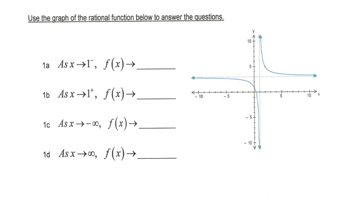 Use the graph of the rational function below to answer the questions. 10 la As-l-, f(x) → 1b ASX-r, f(x)→ 1c Asx+- o, f(x)→ 5 -10 5 5 10 X 5 10