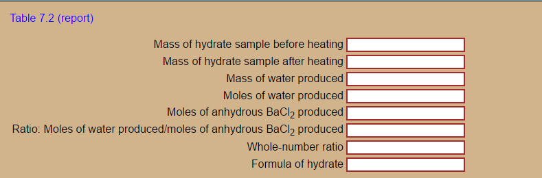 Table 7.2 (report) Mass of hydrate sample before heating Mass of hydrate sample after heating Mass of water produced Moles of water produced Moles of anhydrous BaCl2 produced Ratio: Moles of water produced/moles of anhydrous BaCl2 produced Whole-number ratio Formula of hydrate