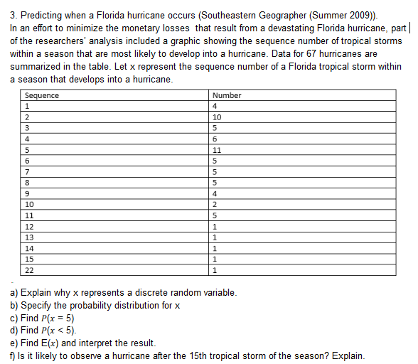 3. Predicting when a Florida hurricane occurs (Southeastern Geographer (Summer 2009)) In an effort to minimize the monetary losses that result from a devastating Florida hurricane, part of the researchers' analysis included a graphic showing the sequence number of tropical storms within a season that are most likely to develop into a hurricane. Data for 67 hurricanes are summarized in the table. Let x represent the sequence number of a Florida tropical storm within a season that develops into a hurricane ence Number 10 12 13 14 15 a) Explain why x represents a discrete random variable b) Specify the probability distribution for x c) Find P(x-5) d) Find P(x < 5) e) Find E(x) and interpret the result f) Is it likely to observe a hurricane after the 15th tropical storm of the season? Explain