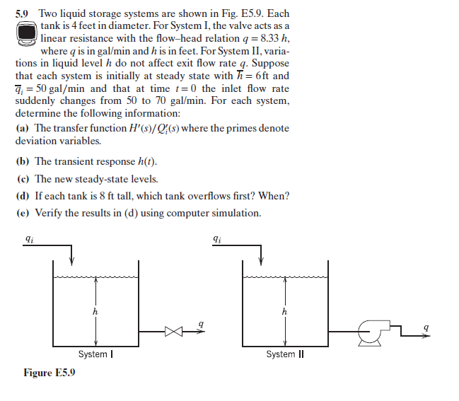 5.9 Two liquid storage systems are shown in Fig. E5.9. Each tank is 4 feet in diameter. For System I, the valve acts as a linear resistance with the flow-head relation q 8.33 h, where q is in gal/min and h is in feet. For SystemII, varia tions in liquid level h do not affect exit flow rate q. Suppose that each system is initially at steady state with 6ft and 7-50 gal/min and that at time t=0 the inlet flow rate suddenly changes from 50 to 70 gal/min. For each system determine the following information: (a) The transfer function H'(s)/Qj(s) where the primes denote deviation variables. (b) The transient response h(t) (c) The new steady-state levels. (d) If each tank is 8 ft tall, which tank overflows first? When? (e) Verify the results in (d) using computer simulation. 9 9 System l System II Figure E5.9