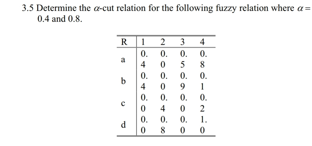 3.5 Determine the a-cut relation for the following fuzzy relation where a 0.4 and 0.8 R 1 2 3 4 0. 0. a 4 0 5 8 0. b 0. 0. 0. 4 0 1 0 0. 0. 0. 4 0 2 0. 0. 0. 1. 0 8 0 0