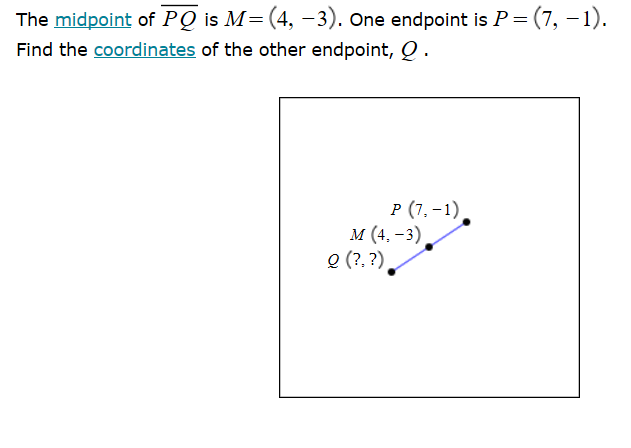 The midpoint of PQ is M (4, -3). One endpoint is P Find the coordinates of the other endpoint, Q. (7, -1). P (7,-) м (4, -3) Q (?, ?)