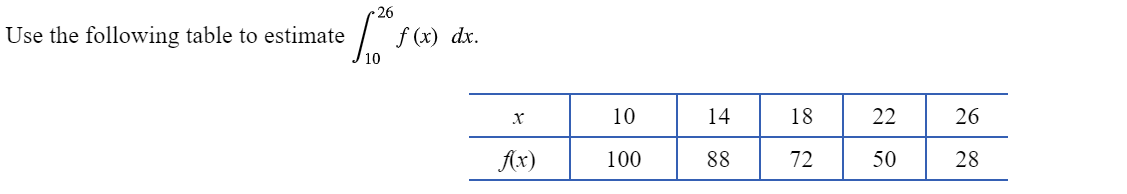 26 Use the following table to estimate /f(x) dx 10 10 14 18 22 26 x100 88 72 50 28