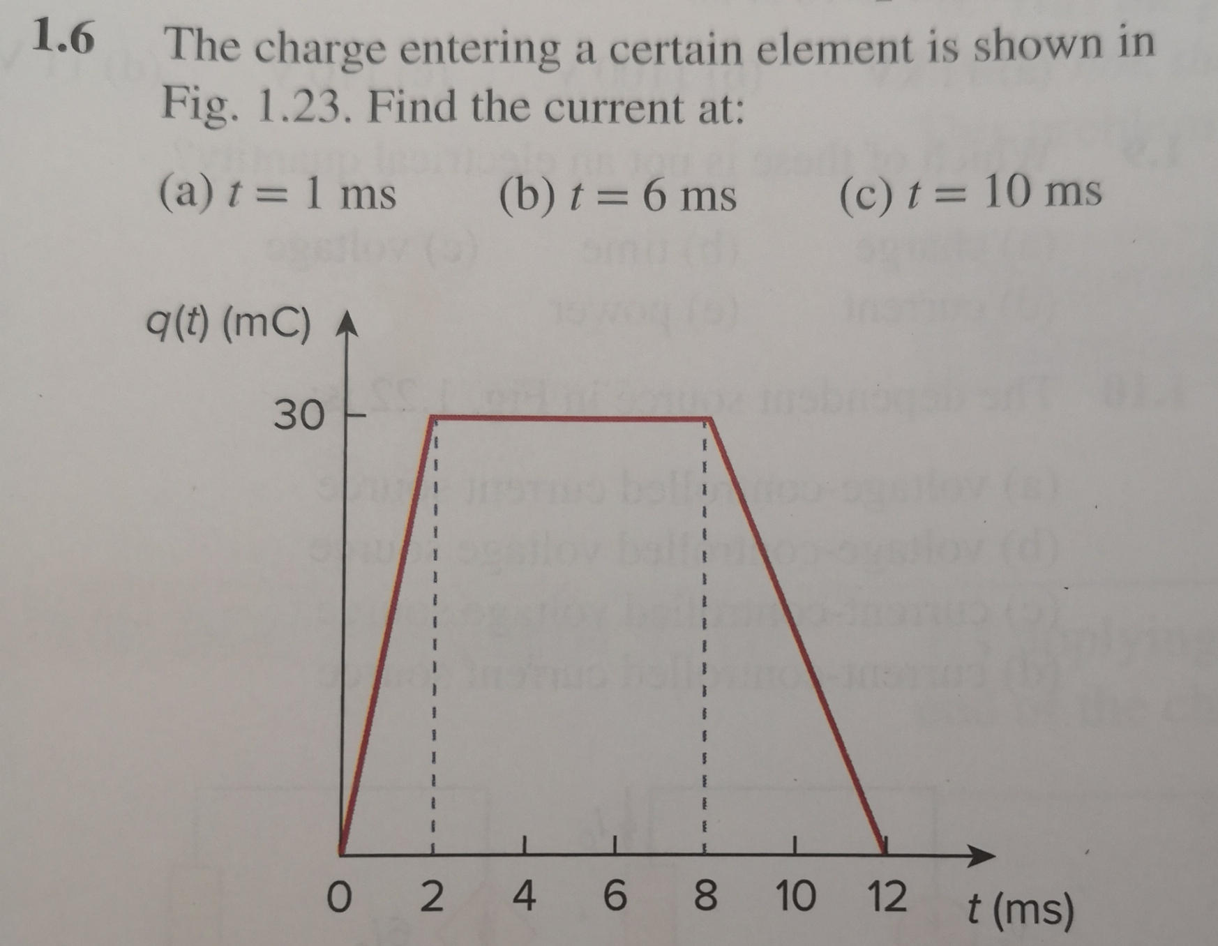 1.6 The charge entering a certain element is shown in Fig. 1.23. Find the current at: (a) t = 1 ms (b) t = 6 ms q(t) (mC) (c) t = 10 ms 30 O 2 4 6 8 10 12 t (ms)