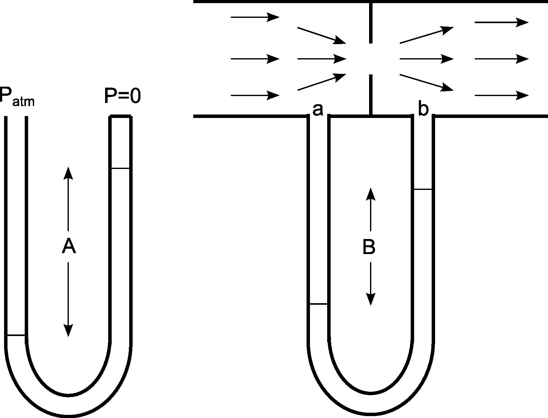 atm P=0