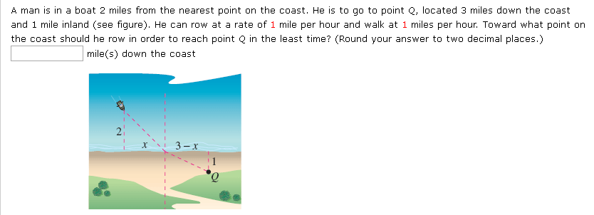 A man is in a boat 2 miles from the nearest point on the coast. He is to go to point Q, located 3 miles down the coast and 1 mile inland (see figure). He can row at a rate of 1 mile per hour and walk at 1 miles per hour. Toward what point on the coast should he row in order to reach point Q in the least time? (Round your answer to two decimal places.) mile(s) down the coast