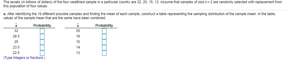 The assets (in billions of dollars) of the four wealthiest people in a particular country are 32, 25, 15, 13, Assume that samples of size n this population of four values. 2 are randomly selected with replacement from a. After identifying the 16 different possible samples and finding the mean of each sample, construct a table representing the sampling distribution of the sample mean. In the table values of the sample mean that are the same have been combined. Probability Probability 32 28.5 25 23.5 22.5 20 19 15 14 13 (Type integers or fractions.)