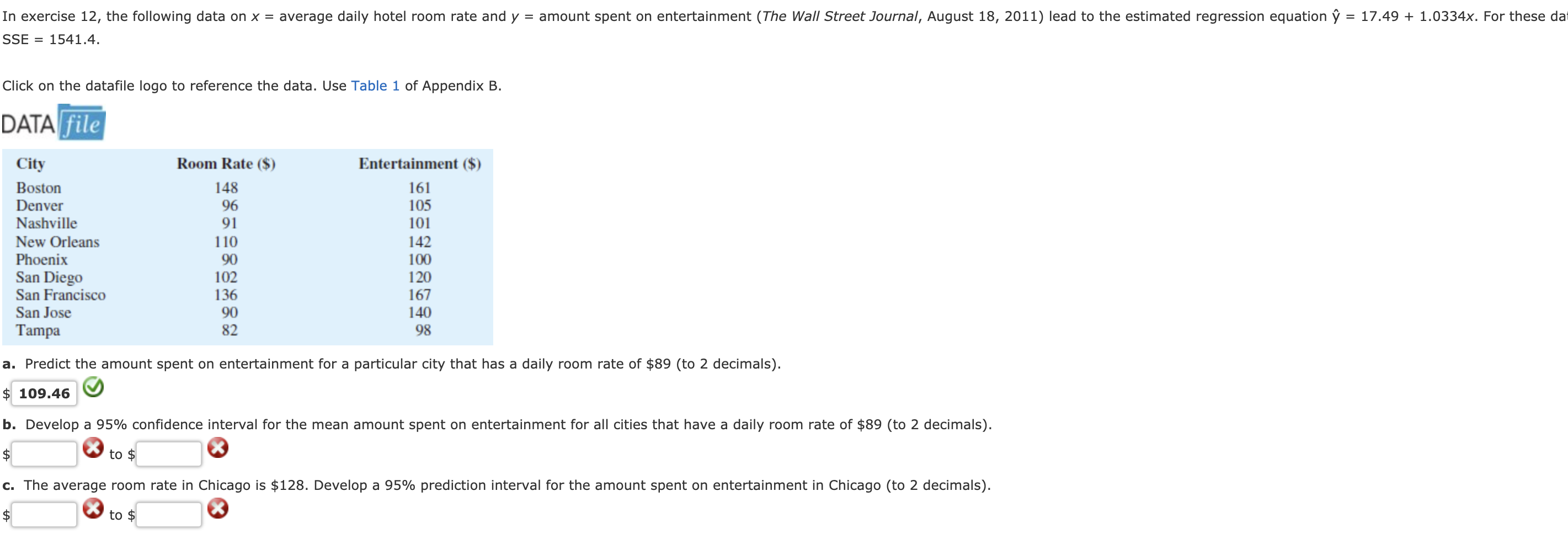 In exercise 12, the following data on x = average daily hotel room rate and y = amount spent on entertainment The Wall Street Journal, August 18, 2011) lead to the estimated regression equation y = 17.49 + 1.0334x. For these da SSE = 1 541 .4 Click on the datafile logo to reference the data. Use Table 1 of Appendix B. DATA file Entertainment ($) 161 105 101 142 100 120 167 140 98 Room Rate (S) 148 96 91 110 90 102 136 90 82 City Boston Denver Nashville New Orleans Phoenix San Diego San Francisco San Jose Tampa a. Predict the amount spent on entertainment for a particular city that has a daily room rate of $89 (to 2 decimals) $109.46 b. Develop a 95% confidence interval for the mean amount spent on entertainment for all cities that have a daily room rate of $89 (to 2 decimals) to $ c. The average room rate in Chicago is $128. Develop a 95% prediction interval for the amount spent on entertainment in Chicago (to 2 decimals) to $