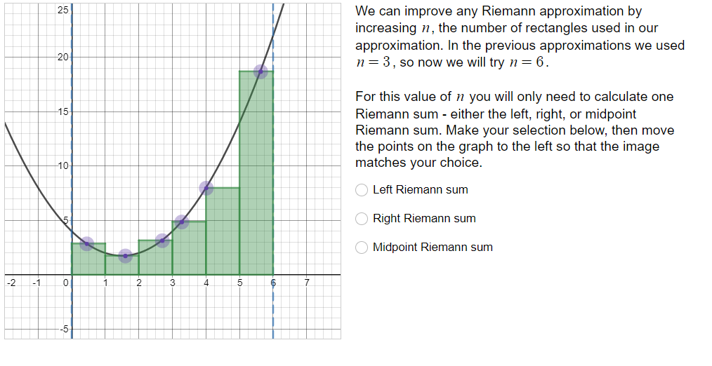 We can improve any Riemann approximation by increasing n, the number of rectangles used in our approximation. In the previous approximations we used n- 3, so now we will try n 6 25 20 For this value of n you will only need to calculate one Riemann sum - either the left, right, or midpoint Riemann sum. Make your selection below, then move the points on the graph to the left so that the image matches your choice 15 10 Left Riemann sum Right Riemann sunm Midpoint Riemann sum 2 -10