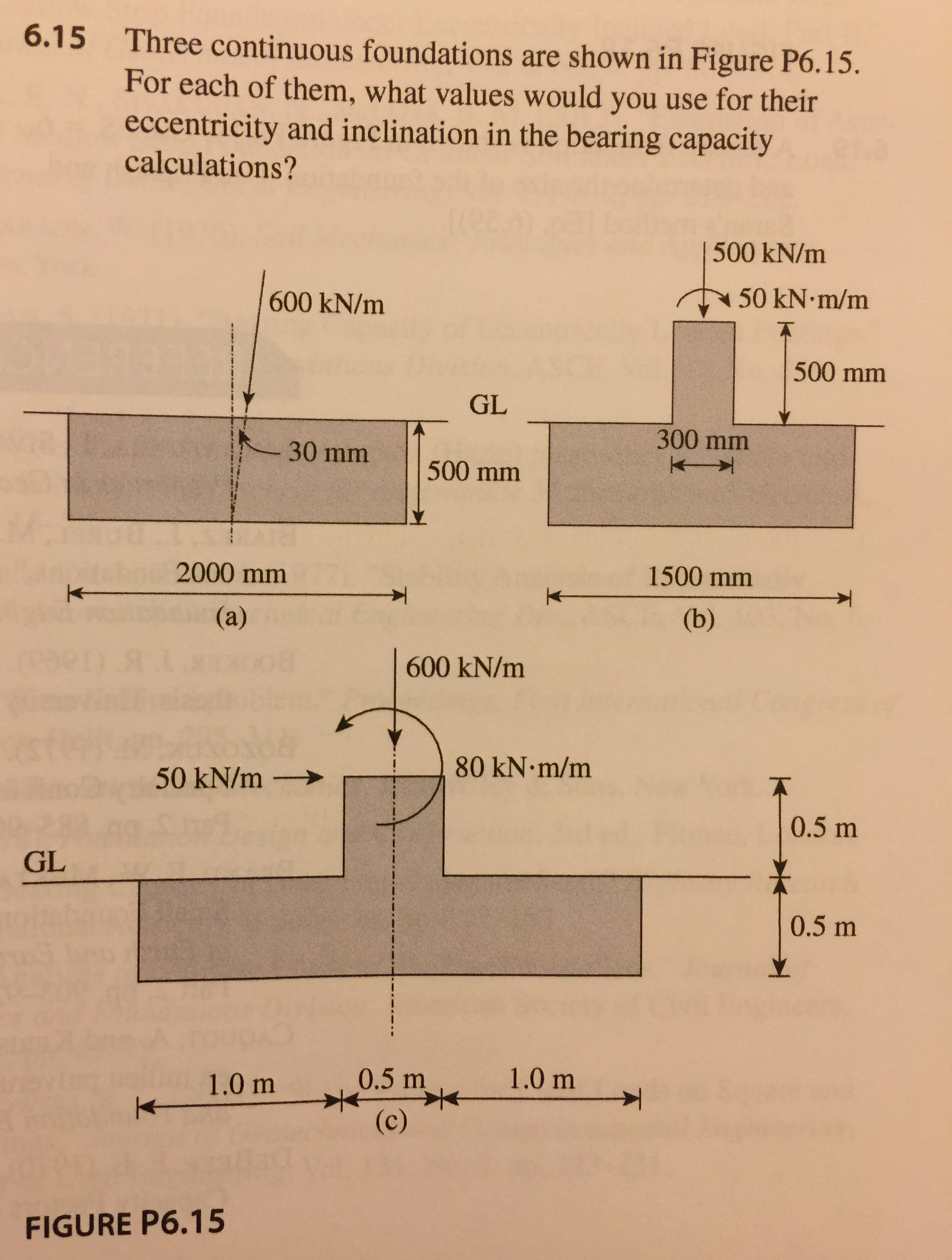 6.15 Three continuous foundations are shown in Figure P6.15. For each of them, what values would you use for their eccentricity and inclination in the bearing capacity calculations? 500 kN/m 50 kN·m/m 600 kN/m 500 mm GL 300 mm 30 mm 500 mnm 2000 mm 1500 mm 600 kN/m 80 kN m/m 50 kN/m → 0.5 m GL 0.5 m 1.0 m 0.5 m1.0 m FIGURE P6.15