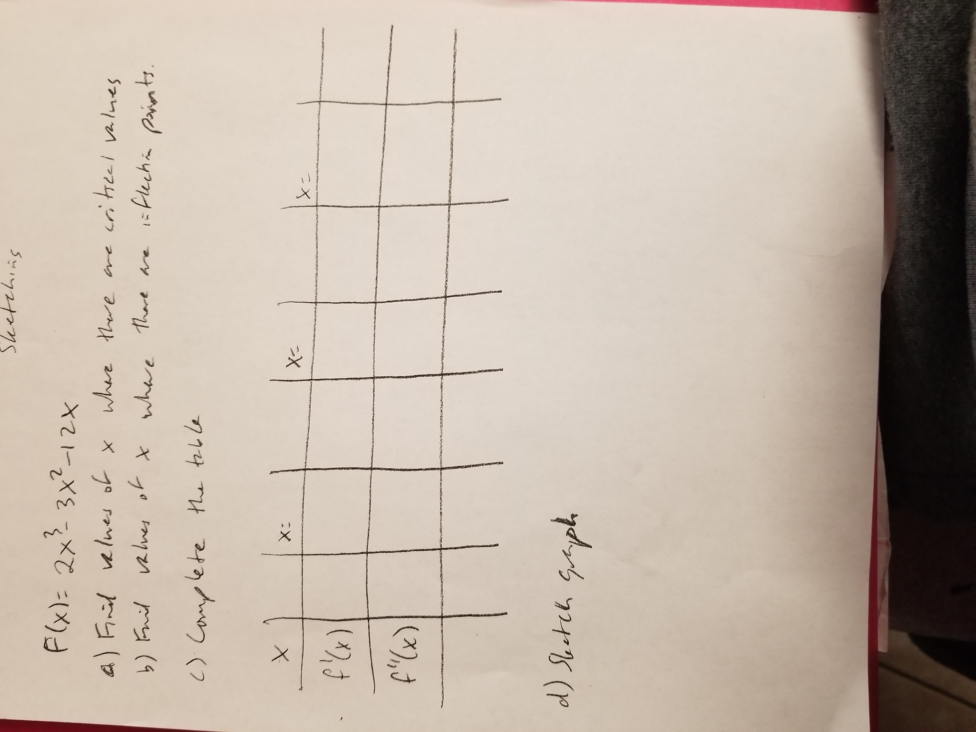 "Fx): 2x 3x2-12x e e r he values X- Xc r'o) с""(%)"