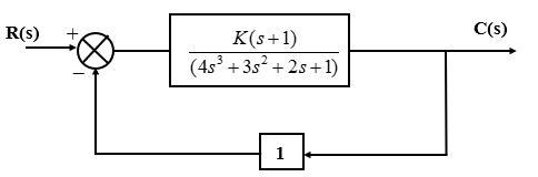 C(s) R(s) + (4s3 +3s +2s+l)