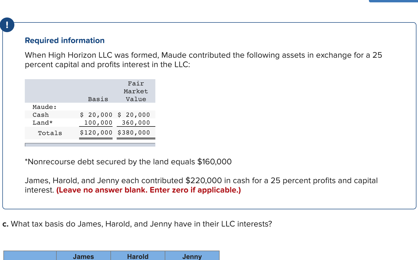 Required information When High Horizon LLC was formed, Maude contributed the following assets in exchange for a 25 percent capital and profits interest in the LLC: Fair Market Value Basis Maude: Cash Land* $ 20,000 20,000 100,000 360,000 $120,000 $380,000 Totals Nonrecourse debt secured by the land equals $160,000 James, Harold, and Jenny each contributed $220,000 in cash for a 25 percent profits and capital interest. (Leave no answer blank. Enter zero if applicable.) c. What tax basis do James, Harold, and Jenny have in their LLC interests? James Harold Jenny