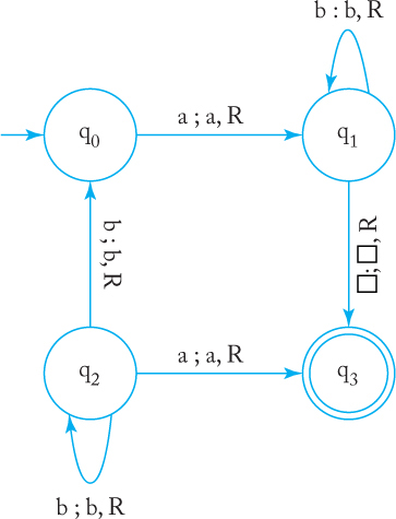 b:b, R a; a, R 41 a ; a, 9 4 3 2