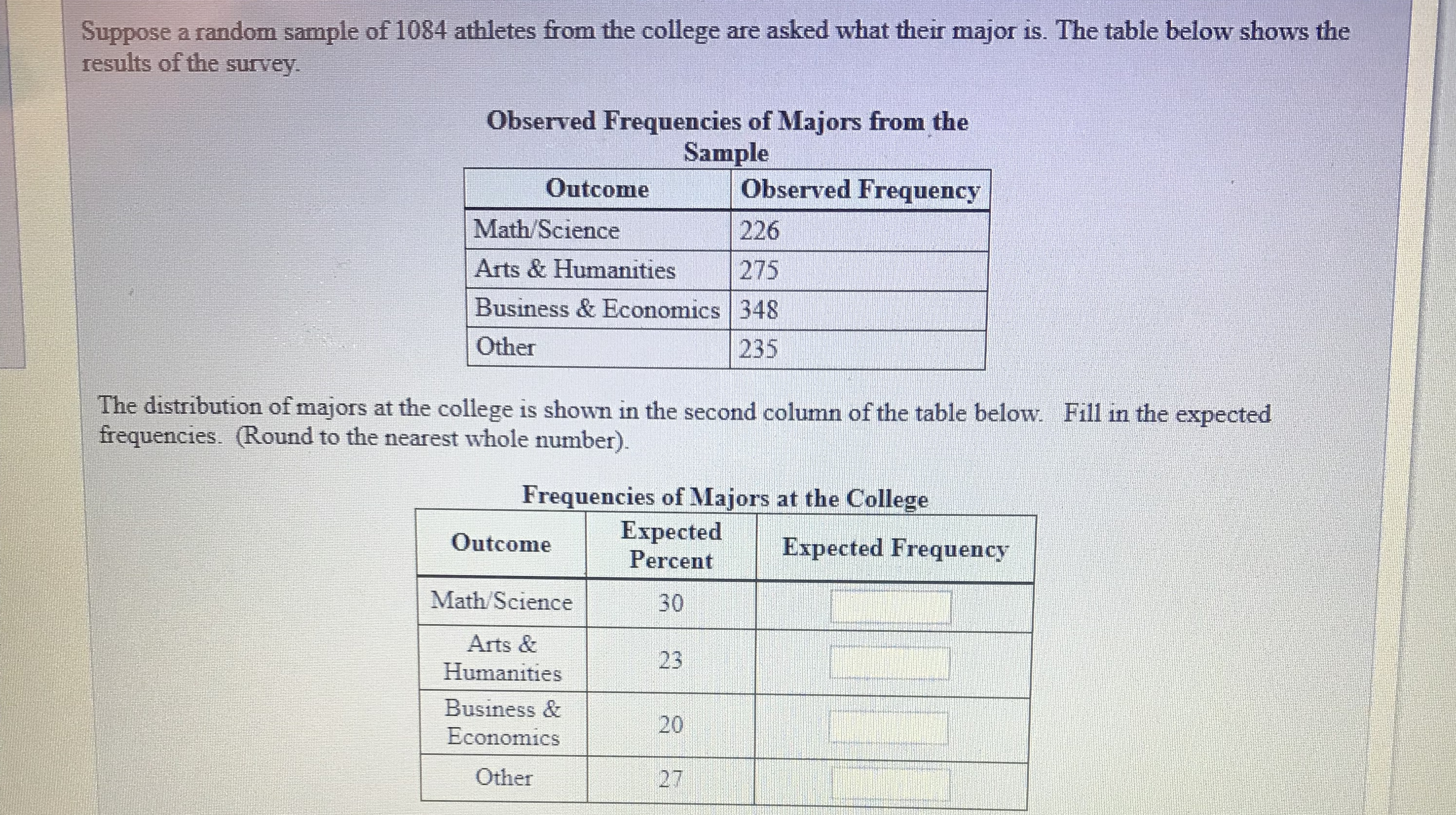 Suppose a random sample of 1084 athletes from the college are asked what their major is. The table below shows the results of the survey. Observed Frequencies of Majors from the Sample Outcome Observed Frequency 226 Math Science Arts & Humanities 275 Business & Economics 348 Other 235 The distribution of majors at the college is shown in the second column of the table below. Fill in the expected frequencies. (Round to the nearest whole number). Frequencies of Majors at the College uoExpected Frequency OutcomeExpected Math Science Arts & Humanities Business & Economics Other 30 23 20 27