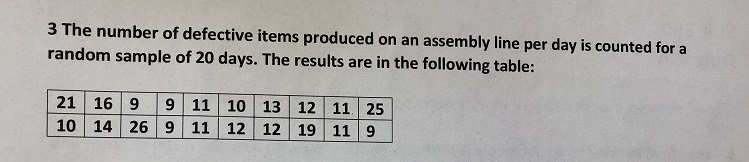 3 The number of defective items produced on an assembly line per day is counted fora random sample of 20 days. The results are in the following table: 21 16 99 11 10 13 12 11 25 10 14 26 9 11 12 12 19 11 9