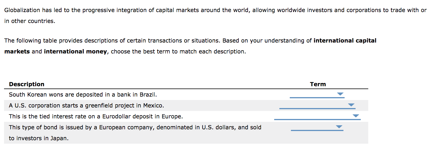 Globalization has led to the progressive integration of capital markets around the world, allowing worldwide investors and corporations to trade with or in other countries. The following table provides descriptions of certain transactions or situations. Based on your understanding of international capital markets and international money, choose the best term to match each description Description South Korean wons are deposited in a bank in Brazil. A U.S. corporation starts a greenfield project in Mexico. This is the tied interest rate on a Eurodollar deposit in Europe. This type of bond is issued by a European company, denominated in U.S. dollars, and sold to investors in Japan. Term