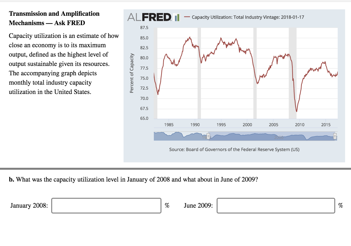 Transmission and Amplification Mechanisms-Ask FRED ALFREDi -capacity utilization: Total Industry Vintage: 2018-01-17 7 87.5 85.0 82.5 80.0 Capacity utilization is an estimate of how close an economy is to its maximum output, defined as the highest level of output sustainable given its resources. The accompanying graph depicts monthly total industry capacity utilization in the United States. 75.0 a 72.5 70.0 67.5 65.0 1985 1990 1995 2000 2005 2010 2015 Source: Board of Governors of the Federal Reserve System (US) b. What was the capacity utilization level in January of 2008 and what about in June of 2009? January 2008: % June 2009: