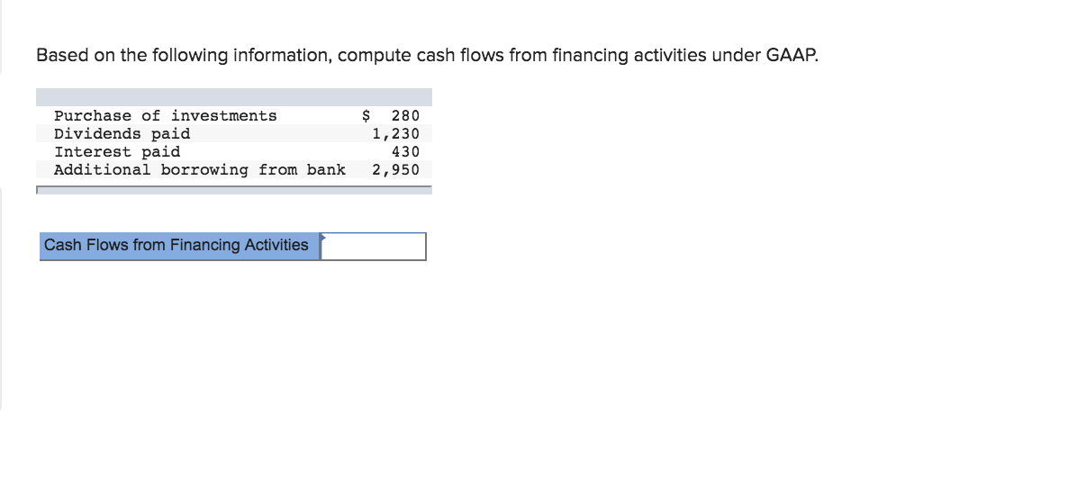 Based on the following information, compute cash flows from financing activities under GAAP. Purchase of investments Dividends paid Interest paid Additional borrowing from bank 2,950 $ 280 1,230 430 Cash Flows from Financing Activities