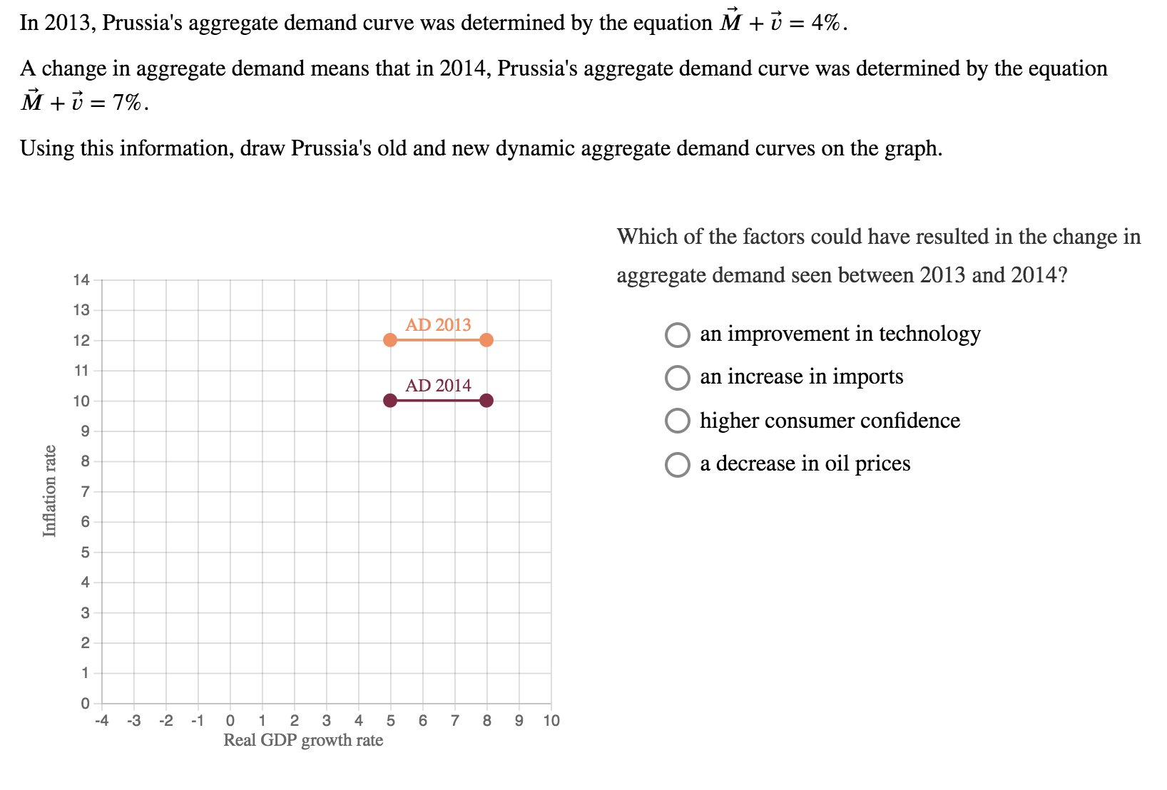 In 2013, Prussia's aggregate demand curve was determined by the equation M + 1-4% A change in aggregate demand means that in 2014, Prussia's aggregate demand curve was determined by the equation Using this information, draw Prussia's old and new dynamic aggregate demand curves on the graph Which of the factors could have resulted in the change irn aggregate demand seen between 2013 and 2014? 13 AD 2013 an improvement in technology O an increase in imports O higher consumer confidence O a decrease in oil prices 12 AD 2014 10 8 5 4 3 2 4 -3 2 1 0 1 2 3 4 5 6 78 9 10 Real GDP growth rate