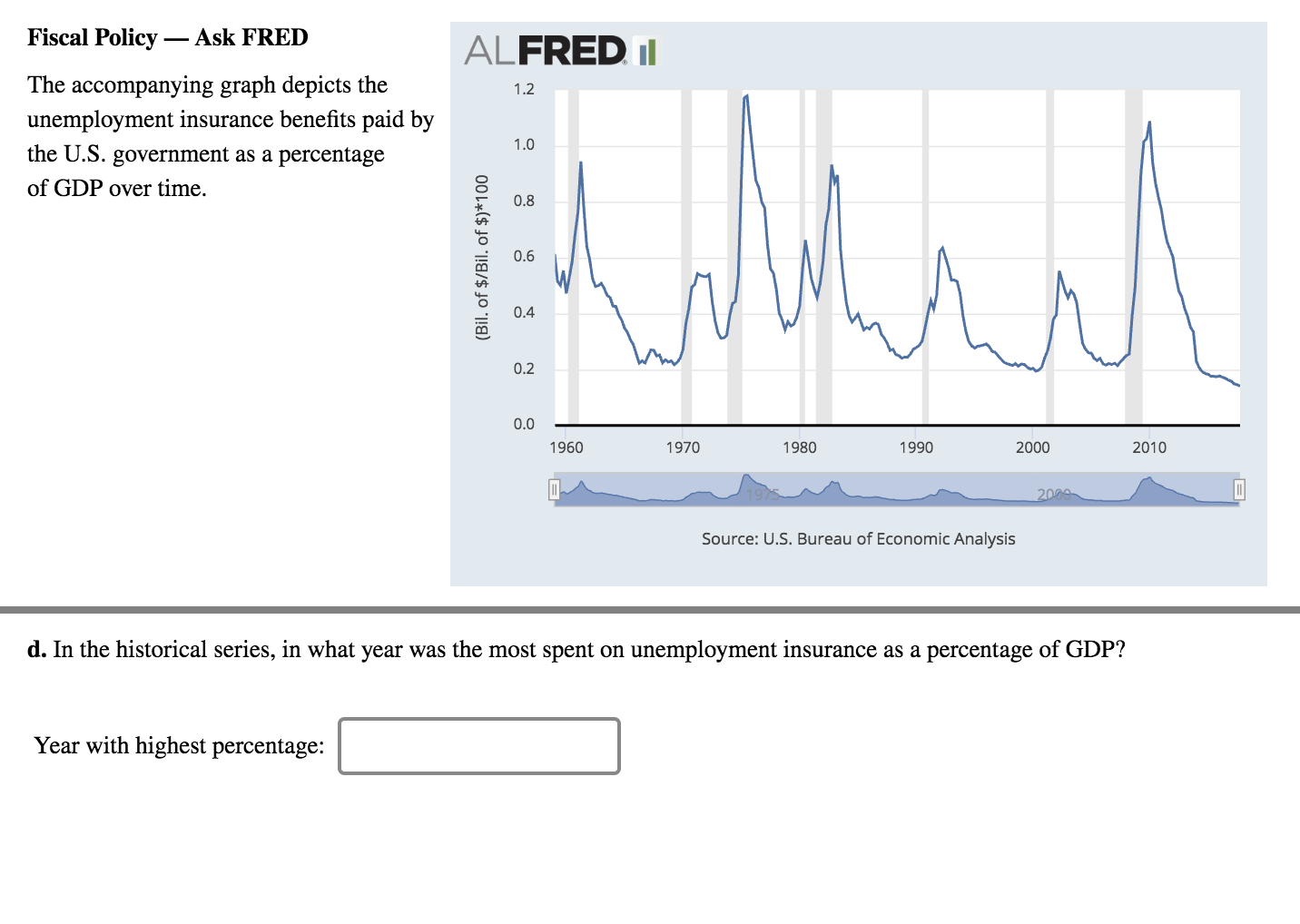Fiscal Policy- Ask FRED The accompanying graph depicts the unemployment insurance benefits paid by the U.S. government as a percentage ALFRED 1.2 1.0 of GDP over time. 0.8 0.6 0.4 0.2 0.0 1960 1970 1980 1990 2000 2010 Source: U.S. Bureau of Economic Analysis d. In the historical series, in what year was the most spent on unemployment insurance as a percentage of GDP? Year with highest percentage: