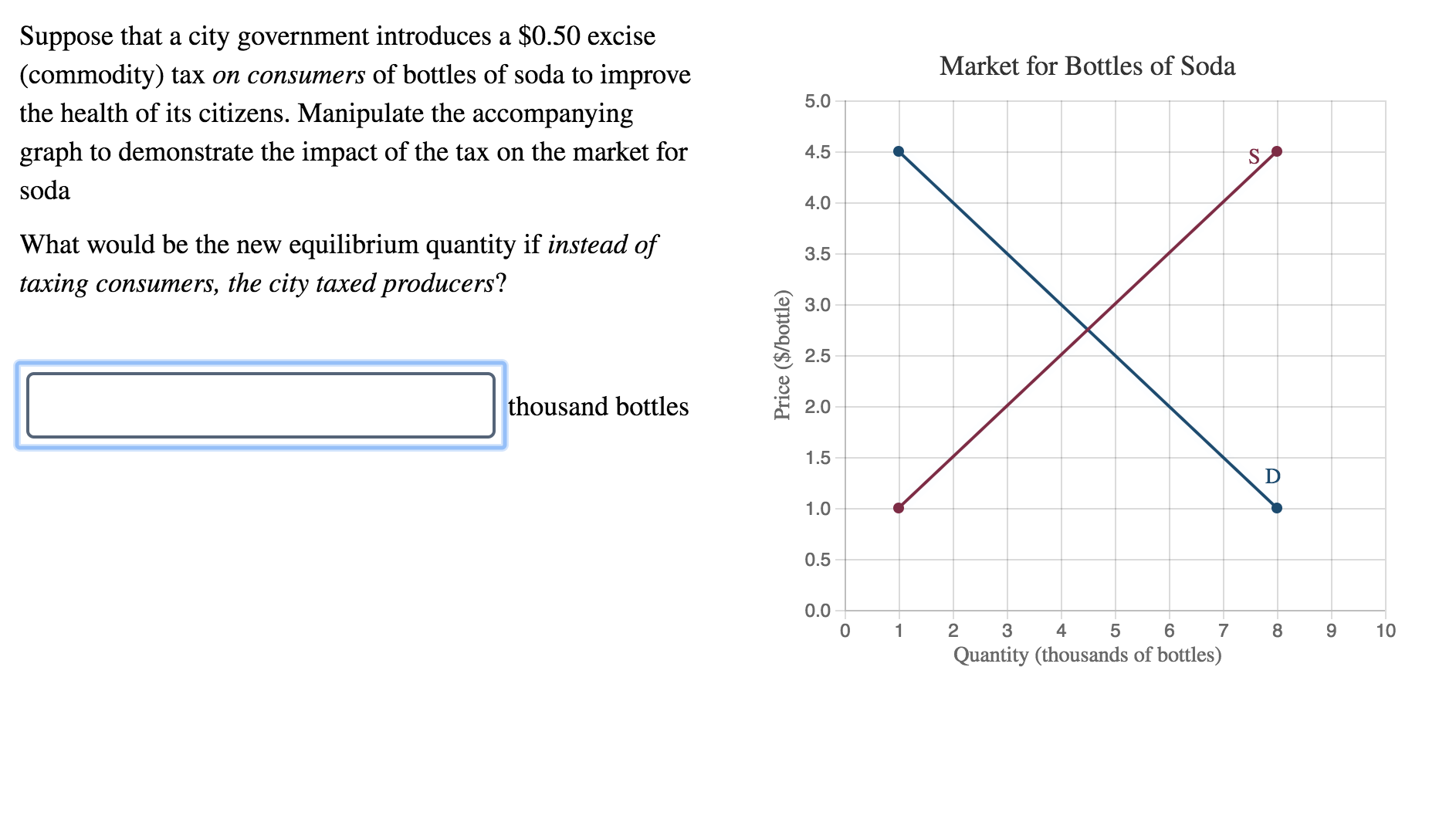 Suppose that a city government introduces a $0.50 excise (commodity) tax on consumers of bottles of soda to improve the health of its citizens. Manipulate the accompanying graph to demonstrate the impact of the tax on the market for soda Market for Bottles of Soda 5.0 4.5 4.0 What would be the new equilibrium quantity if instead of taxing consumers, the city taxed producers? 3.5 3.0 2.5 thousand bottle:s 2.0 0.5 0.0 0 2 34 Quantity (thousands of bottles) 5 8 9 10