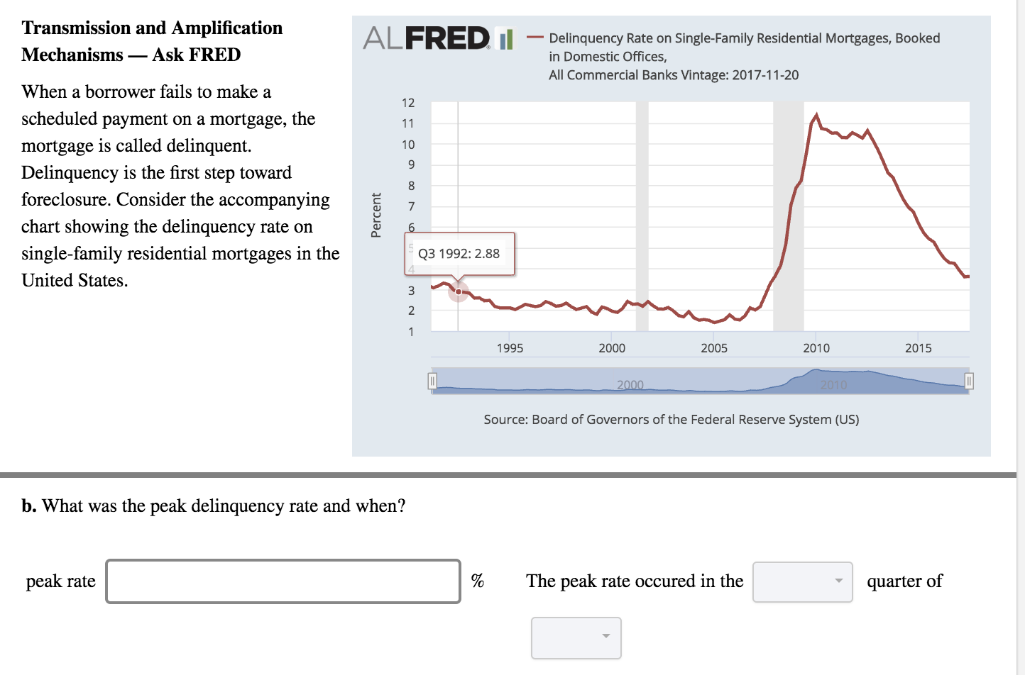 Transmission and Amplification Mechanisms- Ask FRED When a borrower fails to make a scheduled payment on a mortgage, the mortgage is called delinquent. Delinquency is the first step toward foreclosure. Consider the accompanying chart showing the delinquency rate on single-family residential mortgages in the United States. ALFRED -Delinquency Rate on Single-Family Residential Mortgages, Booked in Domestic Offices All Commercial Banks Vintage: 2017-11-20 12 10 8 Q3 1992: 2.88 2 1995 2000 2005 2010 2015 Source: Board of Governors of the Federal Reserve System (US) b. What was the peak delinquency rate and when? peak rate % The peak rate occured in the quarter of