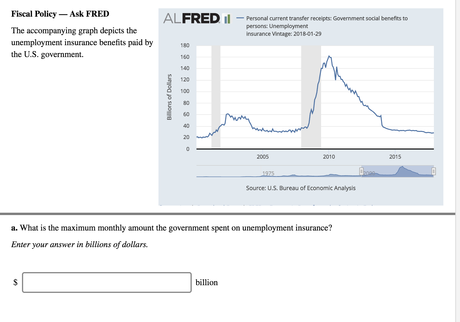 Fiscal Policy- Ask FRED The accompanying graph depicts the unemplovment insurance benefits paid bv the U.S. government. ALFREDP Personal current transfer receipts: Government social benefits to persons: Unemployment insurance Vintage: 2018-01-29 180 160 140 120 100 60 40 20 2005 2010 2015 975 Source: U.S. Bureau of Economic Analysis a. What is the maximum monthly amount the government spent on unemployment insurance? Enter your answer in billions of dollars billion