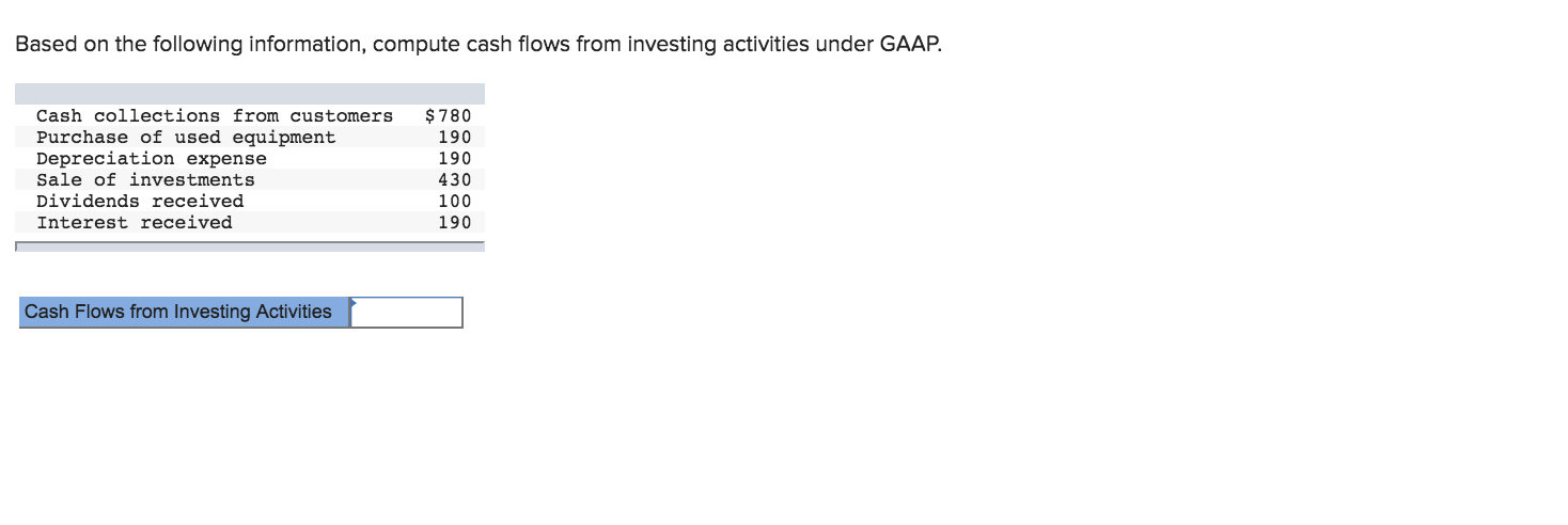 Based on the following information, compute cash flows from investing activities under GAAP. Cash collections from customers $780 Purchase of used equipment Depreciation expense Sale of investments Dividends received Interest received 190 190 430 100 190 Cash Flows from Investing Activities