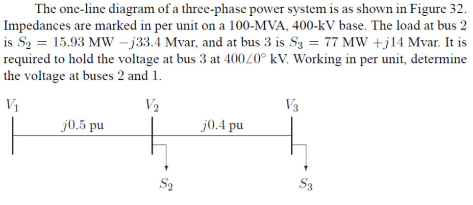 The one-line diagram of a three-phase power system is as shown in Figure 32 Impedances are marked in per unit on a 100-MVA, 400-kV base. The load at bus 2 is S2--15.93 MW-J33.4 Mvar, and at bus 3 İs S3-77 MN +jl4 Mvar. It is required to hold the voltage at bus 3 at 4000° kV. Working in per unit, determine the voltage at buses 2 and V1 V2 V3 j0.5 pu j0.4 pu 3