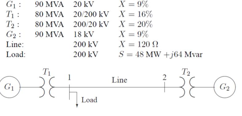 X = 9% X-16% X=20% X = 9% X=120 Ω S 48 MW +j64 Mvar 1 90 MVA 20 kV 80 MVA 20/200kV T2: 80 MVA 200 20 kV G90 MVA 18 kV Line: Load 200 kV 200 kV Τι T2 Line Load
