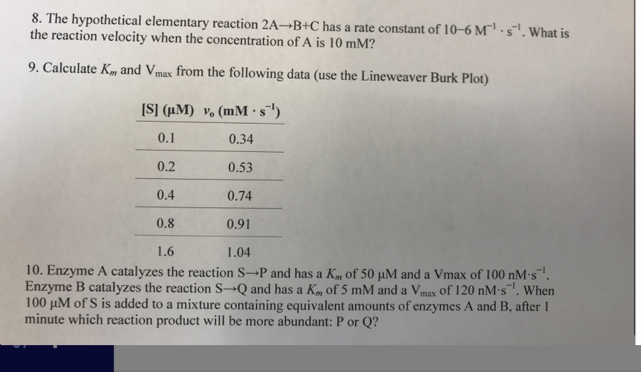 8. The hypothetical elementary reaction 2A-B+C has a rate constant of 10-6 Ms. What is the reaction velocity when the concentration of A is 10 mM? 9. Calculate K and Vmax from the following data (use the Lineweaver Burk Plot) ISI (uM) vo (mM s1) 0.1 0.2 0.4 0.8 1.6 0.34 0.53 0.74 0.91 1.04 10. Enzyme A catalyzes the reaction S--P and has a Km of 50 μΜ and a Vmax of 100 nM-s-1 Enzyme B catalyzes the reaction S-Q and has a Km of 5 mM and a Vmax of 120 nM s. When 100 μΜ of S is added to a mixture containing equivalent amounts of enzymes A and B, after 1 minute which reaction product will be more abundant: P or Q?