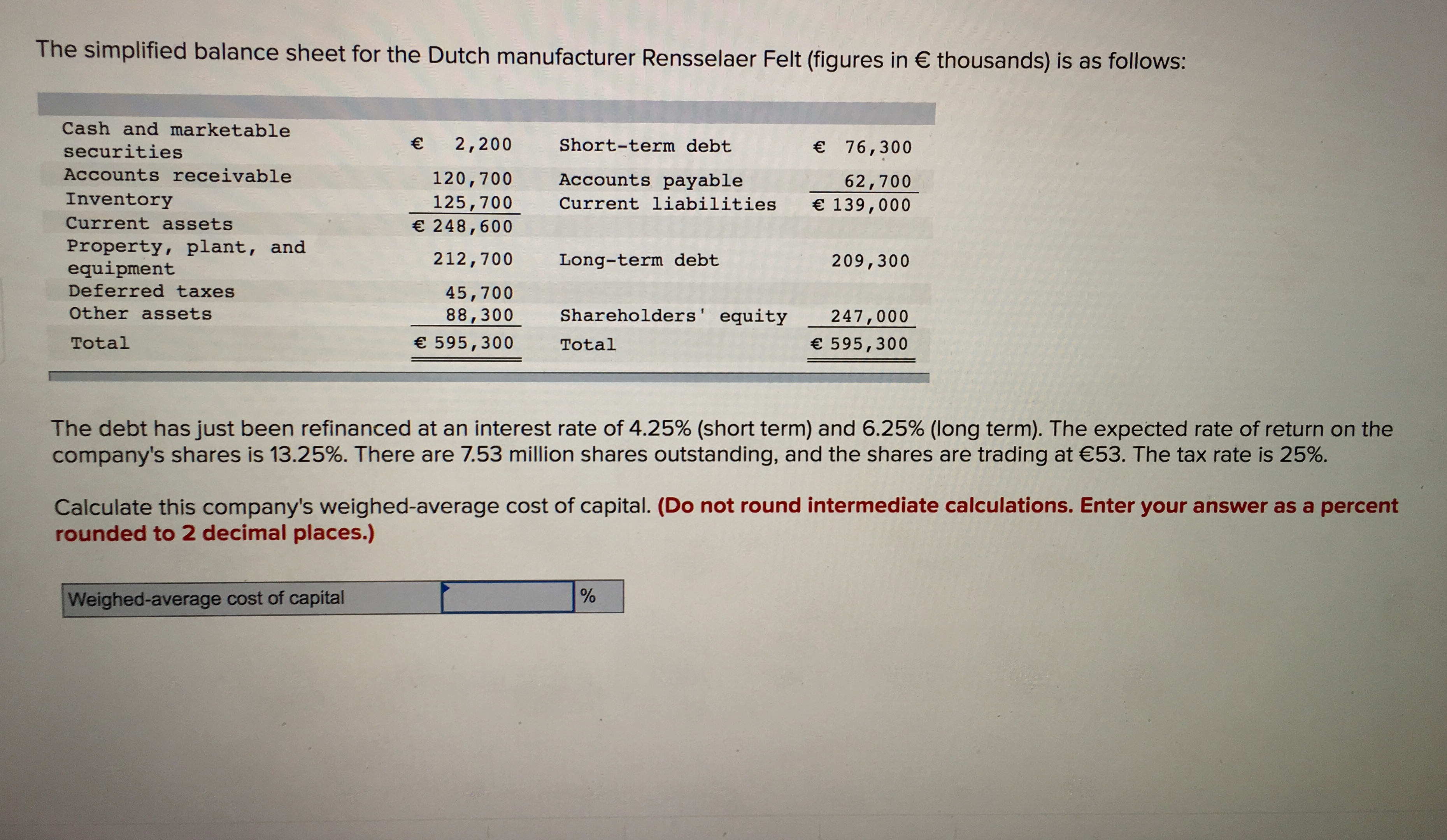The simplified balance sheet for the Dutch manufacturer Rensselaer Felt (figures in € thousands) is as follows: Cash and marketable 2,200 € Short-term debt € 76,300 securities Accounts receivable 120,700 Accounts payable 62,700 € 139,000 Inventory 125,700 € 248,600 Current liabilities Current assets Property, plant, and equipment 212,700 Long-term debt 209,300 Deferred taxes 45,700 88,300 Other assets Shareholders' equity 247,000 Total € 595,300 € 595,300 Total The debt has just been refinanced at an interest rate of 4.25% (short term) and 6.25% (long term). The expected rate of return on the company's shares is 13.25%. There are 7.53 million shares outstanding, and the shares are trading at €53. The tax rate is 25%. Calculate this company's weighed-average cost of capital. (Do not round intermediate calculations. Enter your answer as a percent rounded to 2 decimal places.) Weighed-average cost of capital