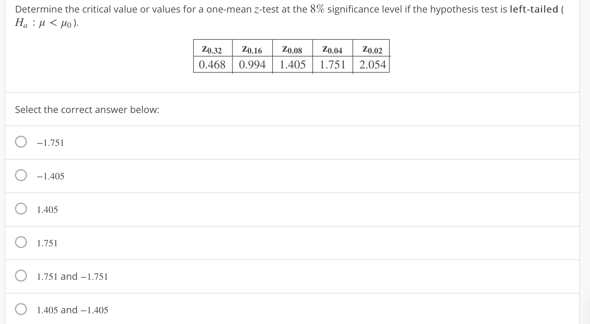 Determine the critical value or values for a one-mean z-test at the 8% significance level if the hypothesis test is left-tailed ( 0.32 0.16 .8 0.040.02 0.468 0.994| 1.405 1.7512.054 Select the correct answer below: O-1.751 O -1.405 O 1.405 O1.751 O 1.751 and -1.751 O 1.405 and -1.405
