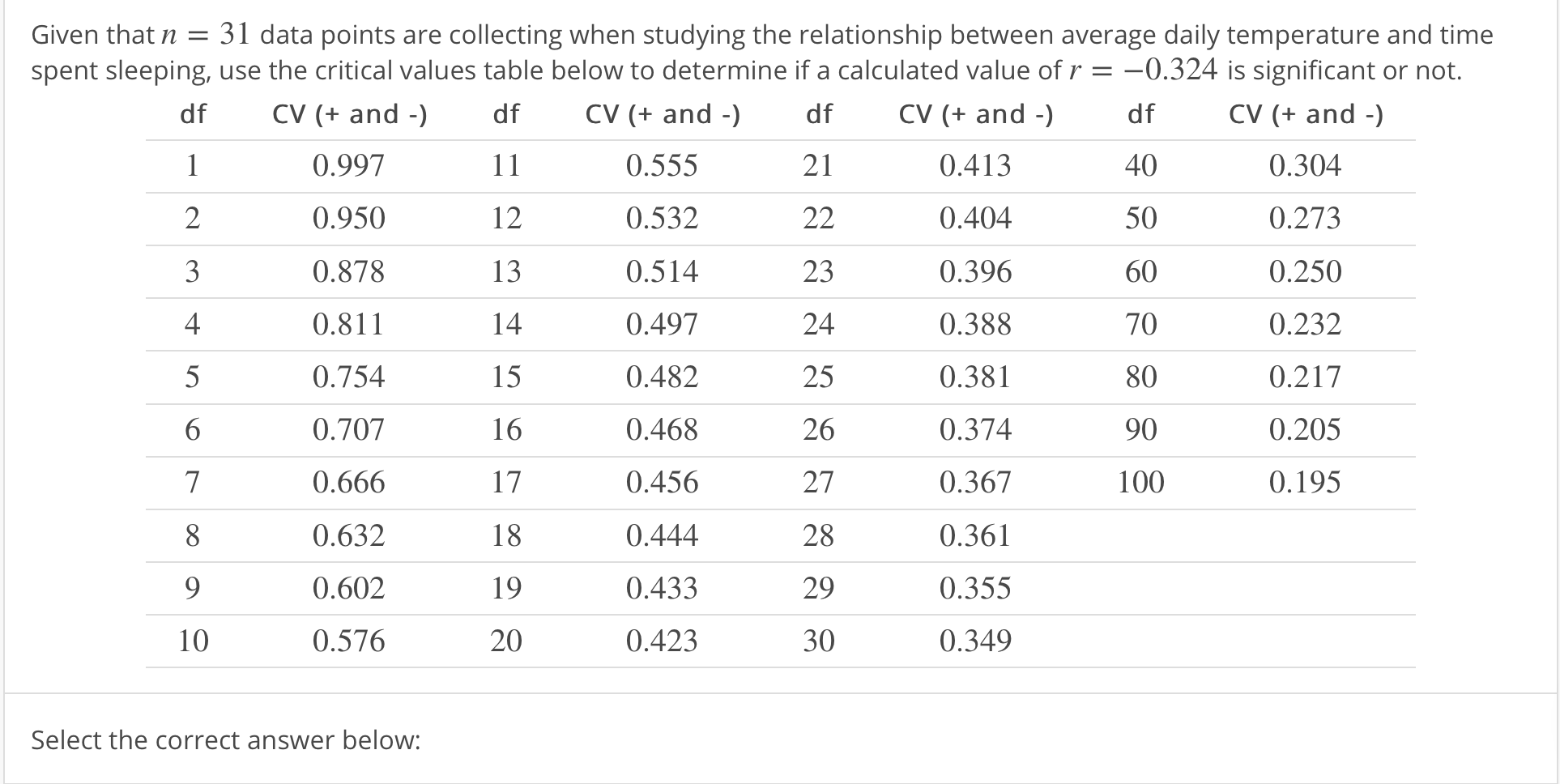 Given that n = 31 data points are collecting when studying the relationship between average daily temperature and time spent sleeping, use the critical values table below to determine if a calculated value of r =-0.324 is significant or not. CV (+ and -) 0.304 0.273 0.250 0.232 0.217 0.205 0.195 df 40 50 60 70 80 90 100 df CV (+ and 0.997 0.950 0.878 0.811 0.754 0.707 0.666 0.632 0.602 0.576 df CV (+ and - dfCV (+ and -) 0.555 0.532 0.514 0.497 0.482 0.468 0.456 0.444 0.433 0.423 0.413 0.404 0.396 0.388 0.381 0.374 0.367 0.361 0.355 0.349 12 2 3 4 13 23 24 25 26 27 28 29 30 15 16 17 18 19 20 10 Select the correct answer below: