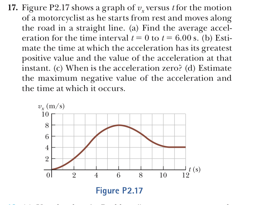 17. Figure P2.17 shows a graph of v, versus t for the motion of a motorcyclist as he starts from rest and moves along the road in a straight line. (a) Find the average accel eration for the time interval0 to t- 6.00 s. (b) Esti- mate the time at which the acceleration has its greatest positive value and the value of the acceleration at that instant. (c) When is the acceleration zero? (d) Estimate the maximum negative value of the acceleration and the time at which it occurs. V^ (m/s) 10 6 4 4 6 1012 Figure P2.17