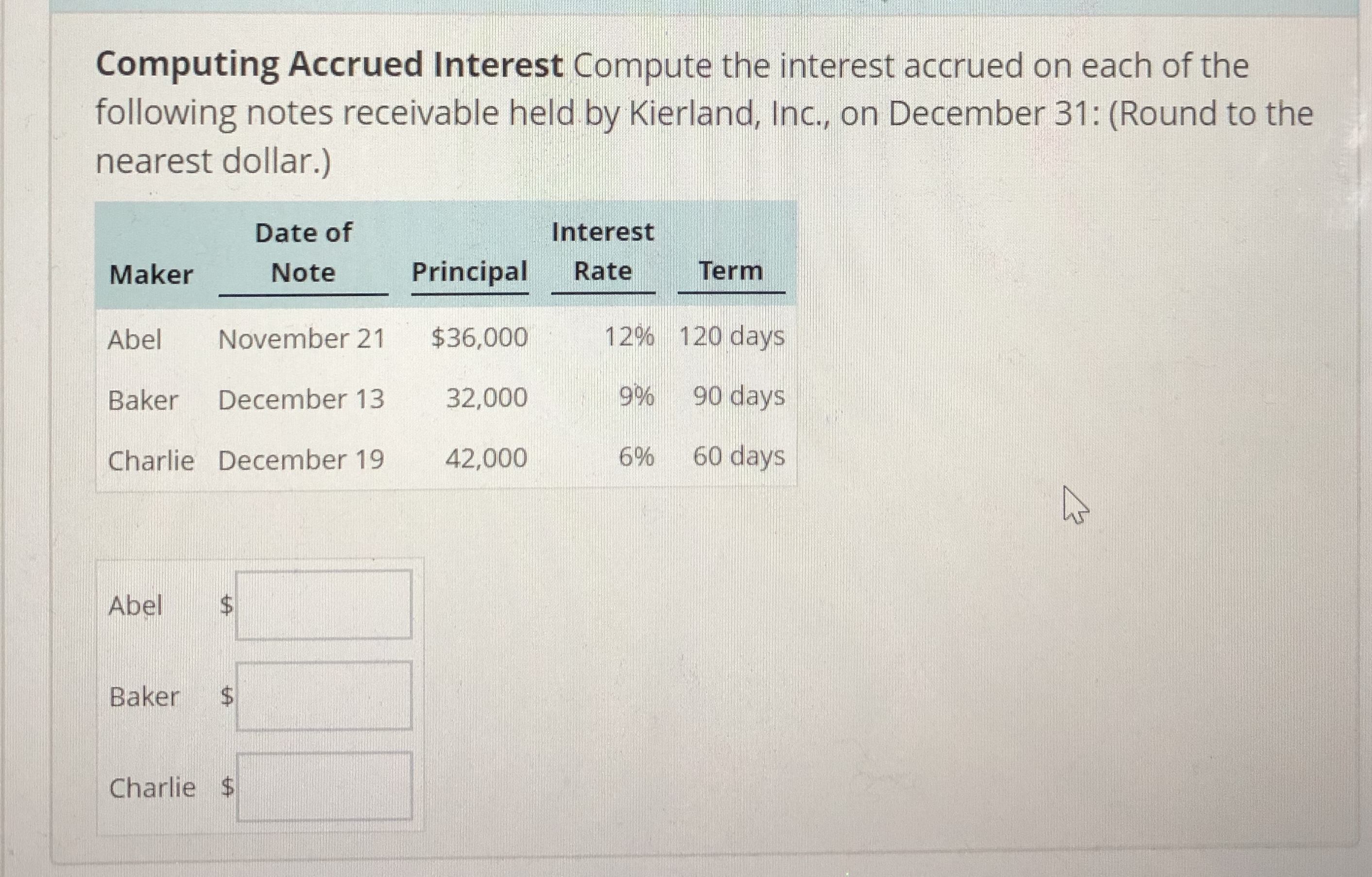 Computing Accrued Interest Compute the interest accrued on each of the following notes receivable held by Kierland, Inc, on December 31: (Round to the nearest dollar.) Date of Interest Principal RateTerm Maker Abel November 21 $36,000 12% 120 days Baker December 13 32,000 996 90 days! Charlie December 19 42,000 6% 60 days! Note Abel Baker $ Charlie