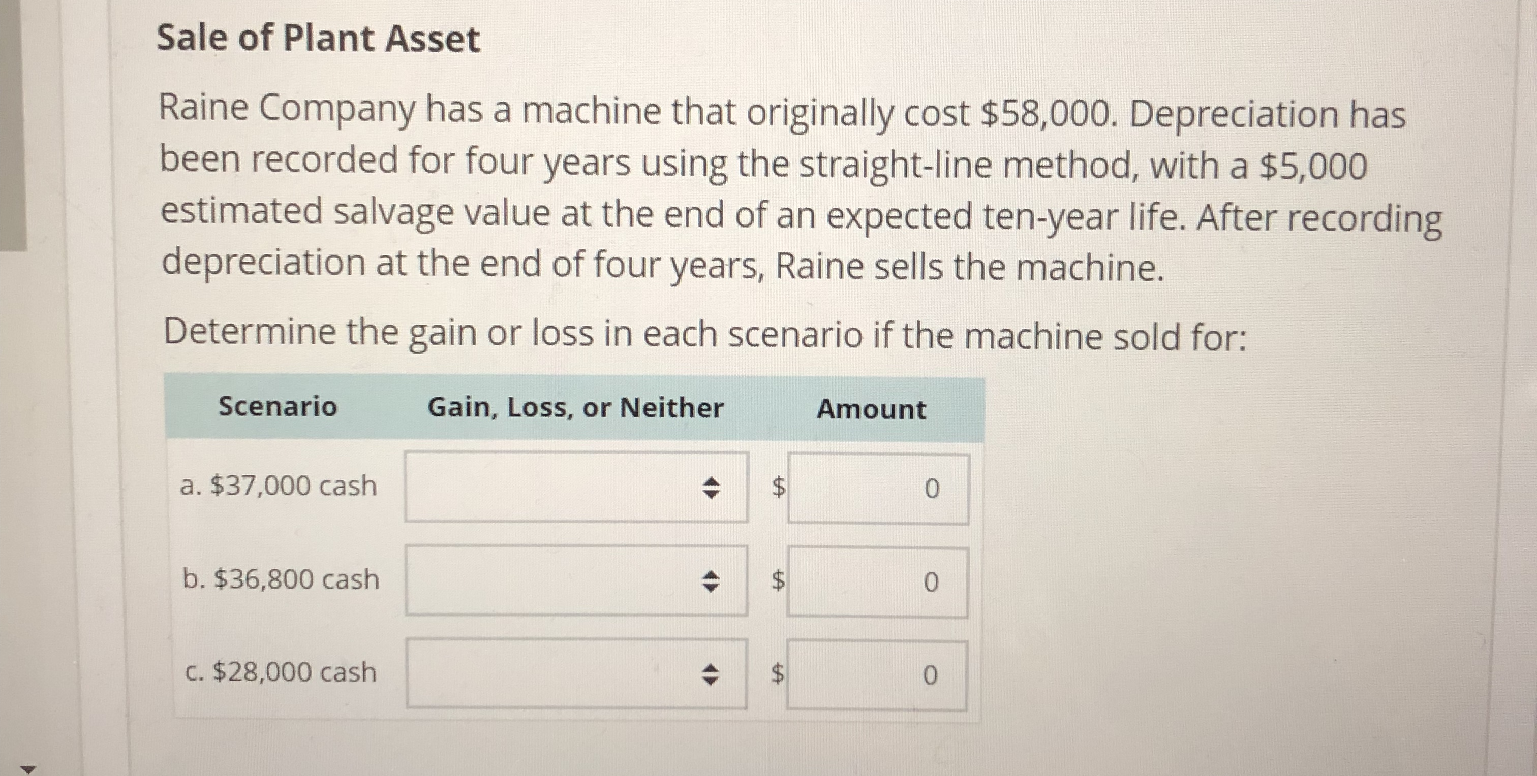 Sale of Plant Asset Raine Company has a machine that originally cost $58,000. Depreciation has been recorded for four years using the straight-line method, with a $5,000 estimated salvage value at the end of an expected ten-year life. After recording depreciation at the end of four years, Raine sells the machine. Determine the gain or loss in each scenario if the machine sold for: Scenario Gain, Loss, or Neither Amount a. $37,000 cash 0 b. $36,800 cash 0 c. $28,000 cash 0