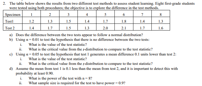 2. The table below shows the results from two different test methods to assess student learning. Eight first-grade students were tested using both procedures; the objective is to explore the difference in the test methods 6 Specimen Testl Test 2 1.2 2.0 1.6 a) Does the difference between the two tests appear to follow a normal distribution? Using a 0.01 to test the hypothesis that there is no difference between the two tests: b) i. ii. What is the value of the test statistic? What is the critical value from the t-distribution to compare to the test statistic? c) Using u-0.05 to test the hypothesis that test I generates a mean difference 0.1 units lower than test 2 i. What is the value of the test statistic? ii. What is the critical value from the t-distribution to compare to the test statistic? d) Assume the mean from test is 0.1 less than the mean from test 2, and it is important to detect this with probability at least 0.90 i. What is the power of the test with n-8? sample size is required for the test to have power 0.9?