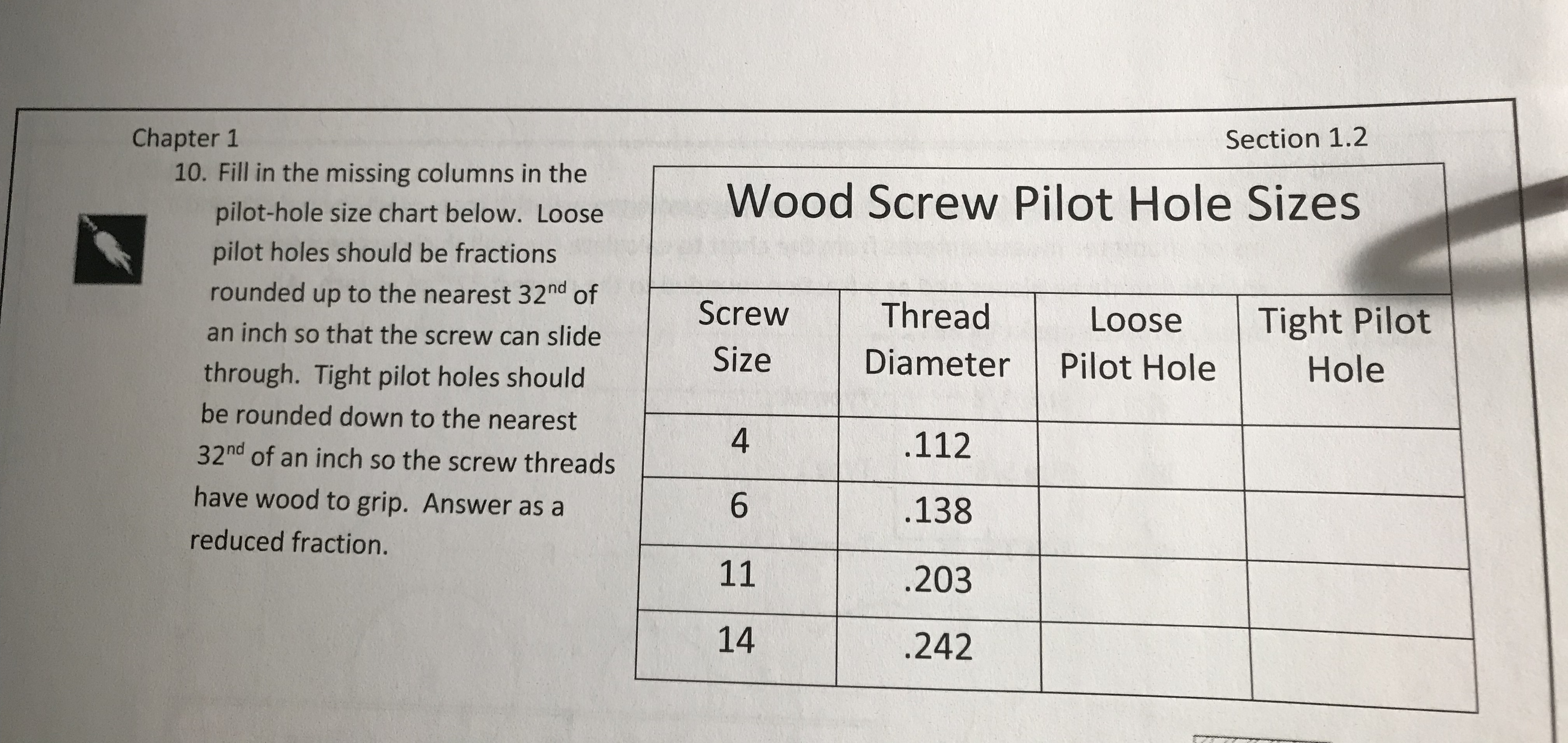 Section 1.2 Chapter 1 10. Fill in the missing columns in the ole size chart below. LooseWood Screw Pilot Hole Sizes pilot holes should be fractions rounded up to the nearest 32M ofhread L Screw Thread Size Diameter Pilot Hole Hole Loose Tight Pilot an inch so that the screw can slide through. Tight pilot holes should be rounded down to the nearest 32nd of an inch so the screw threads have wood to grip. Answer as a reduced fraction. 4 .112 138 .203 242 6 14