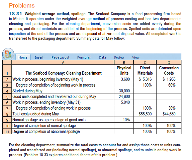 Problems 18-31 Weighted-average method, spoilage. The Seafood Company is a food-processing firm based in Maine. It operates under the weighted-average method of process costing and has two departments: cleaning and packaging. For the cleaning department, conversion costs are added evenly during the process, and direct materials are added at the beginning of the process. Spoiled units are detected upon inspection at the end of the process and are disposed of at zero net disposal value. All completed work is transferred to the packaging department. Summary data for May follow Home Insert Page Layout Formulas Data Review View Physical Direct Conversion The Seafood Company: Cleaning Department Units Materials Costs 3,600 5,3161,953 100% 2 Work in of completion of work in 60% 4 Started d Ma 5 Good units completed and tansferred out during May 6 Work in 30,000 24,600 5,040 31 of completion of ending work in 100% 30% $55,500$44,659 8 Total costs added 9 Normal 10 as a of good units 10% of completion of normal spoilage of completion of abnormal spoil 100% 100% 100% 100% For the cleaning department, summarize the total costs to account for and assign those costs to units com- pleted and transferred out (including normal spoilage), to abnormal spoilage, and to units in ending work in process. (Problem 18-33 explores additional facets of this problem.)