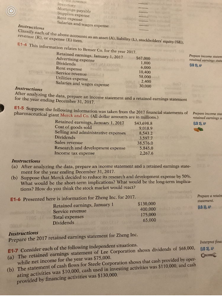 ee revenue In Mortgage payable Supplies expense Rent expense Salaries and wages expense Instructions Classify each of the above accounts as an asset (A), liability (L), stockholders' equity revenue (R), or expense (E) item. E1-4 This information relates to Benser Co. for the year 2017 SE) Retained earnings, January 1, 2017$67,000 Advertising expense Dividends Rent expense Service revenue Utilities expense Salaries and wages expense Prepare income statem retained earnings state LO 3), AP 1,800 6,000 10,400 58,000 2,400 30,000 Instructions After analyzing the data, prepare an income statement and a retained earnings statement for the year ending December 31, 2017 information was taken from the 2017 financial statements of Prepare income stat pharmaceutical giant Merck and Co. (All dollar amounts are in millions.) retained earnings st LO 3),AP Retained earnings, January 1, 2017 Cost of goods sold Selling and administrative expenses Dividends Sales revenue Research and development expense Income tax expense $43,698.8 9,018.9 8,543.2 3,597.7 38,576.0 5,845.0 2,267.6 Instructions (a) After analyzing the data, prepare an income statement and a retained earnings state- ment for the year ending December 31, 2017 Suppose that Merck decided to reduce its research and development expense by 50%. What would be the short-term implications? What would be the long-term implica- tions? How do you think the stock market would react? (b) a retain E1-6 Presented here is information for Zheng Inc. for 2017. Retained earnings, January 1 Service revenue Total expenses Dividends $130,000 400,000 175,000 65,000 (LO 3), AP Instructions Prepare the 2017 retained earnings statement for Zheng Inc. E1-7 Consider each of the following independent situations. (a) The retained earnings statement of Lee Corporation shows dividends of $68,000, Interpret fina (L0 3),AP while net income for the year was $75,000. ating activities was $10,000, cash used in investing activities was $110,000, and cash prov